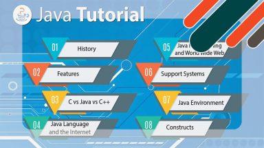 برنامه نویسی جاوا (Java) مقدماتی