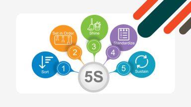 نظام آراستگی در محیط کار (5S)